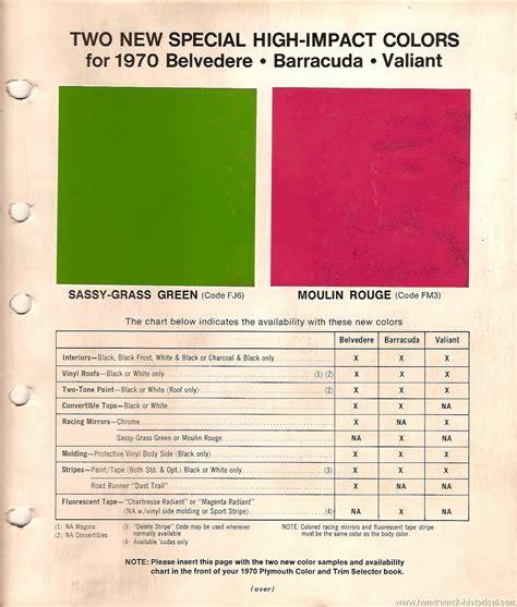 Home Interiors Votive Candle Holders Mopar Colors 28 Images 1970 Paint Codes Mopar Engines