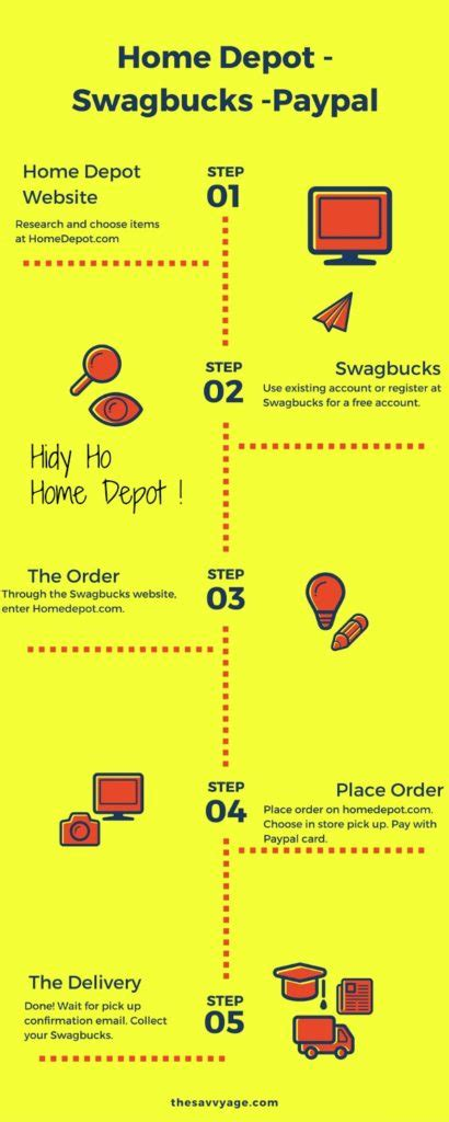 save home depot swagbucks review laugh gift