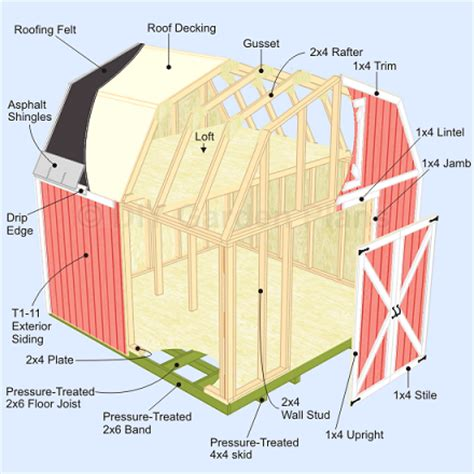 plans  gambrel barn style shed