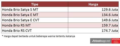 Raket Rs Semua Tipe harga honda brio facelift mulai 129 juta tenaganya naik