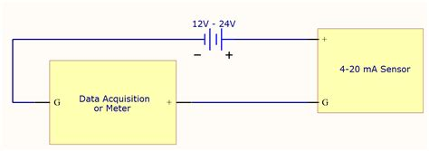 wiring a 3 wire to photocell light sensor elsavadorla