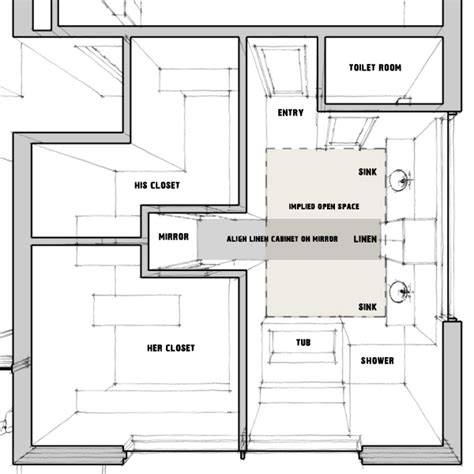 master bathroom layouts master bathroom prison toilets life of an architect