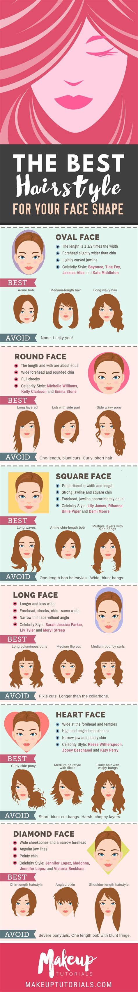 hairstyle tips best haircut for your face shape vogue india makeup tips the ultimate hairstyle guide for your face