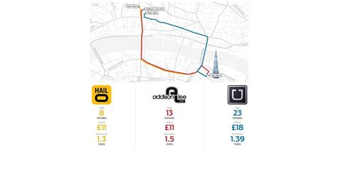 Why You Should Leave Mba Your Card Wsj by Ritson Here S A Tip For Cabbies Compete Don T