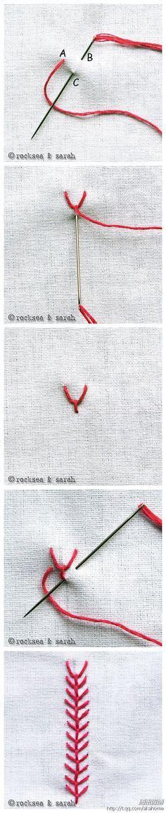stitches on a baseball on a rosary baseball on baseball baseball treats and
