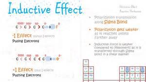 define induction organic chemistry inductive effect reaction mechanisms