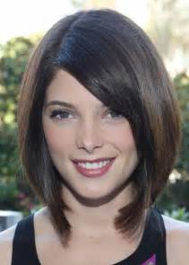 hair styles without bangs bob without bangs the latest trends in women s