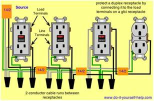 electrical can i add a standard receptacle on a gfci circuit home improvement stack exchange