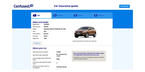 Best Car Insurance Comparison by The Best Car Insurance Comparison Websites Carwow