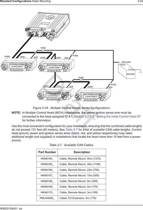 Motorola Apx 6500 Wiring Diagram Wiring Library