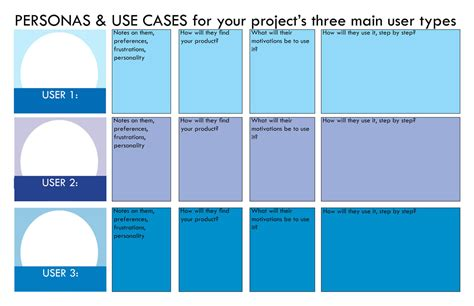 how to use a template design toolbox a project of the design lab