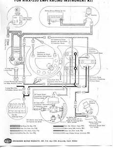 dunn wiring diagram sketch coloring page