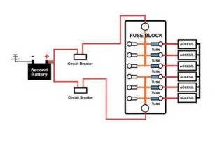 12 volt fuse block wiring 12 free engine image for user manual