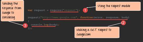 javascript tutorial guru99 create http web server in node js complete tutorial