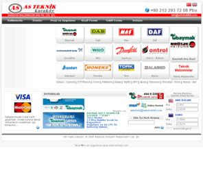 you are not authorized to view this page asteknikltd com you are not authorized to view this page