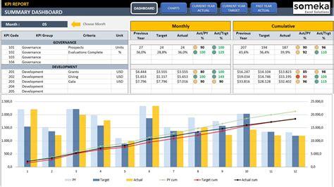 hr kpi dashboard template ready   excel spreadsheet