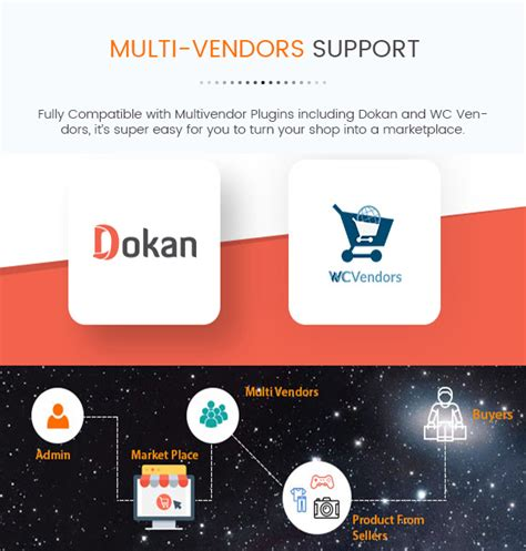 themes compatible with dokan siezz wordpress theme rating reviews preview demo