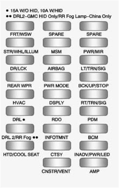renault megane mk1 fuse box wiring diagram 2018