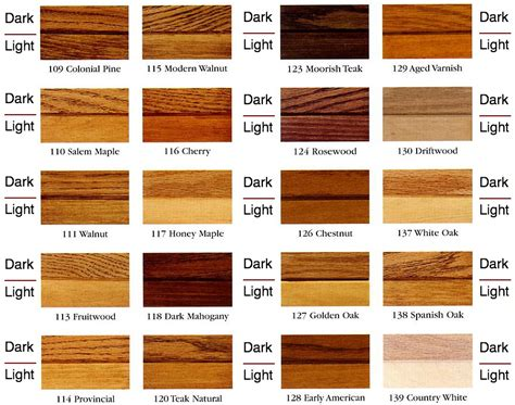 wood color chart colors options bunk bed concepts