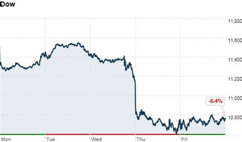 market report sep. 23, 2011 cnnmoney