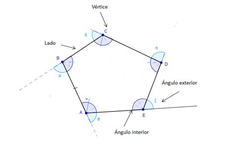 figuras geometricas angulos elementos de las figuras geom 201 tricas modulo de