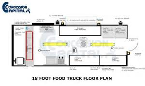 Food Truck Floor Plan by Food Truck Layout Pictures To Pin On Pinterest Pinsdaddy