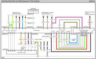 2013 2015 cx 5 bose wiring diagram what to tap to avoid