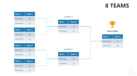 Powerpoint Templates For Tournaments Powerpoint Bracket Template