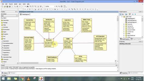 Bank Management class diagram in staruml for bank management