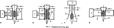 capacitor discharge hho plasmatron article about plasmatron by the free dictionary