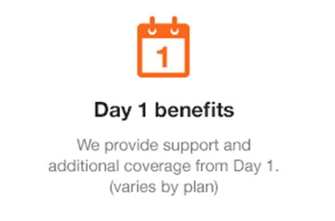 the home depot protection plan day 1 benefits