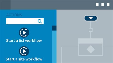 workflow template sharepoint 2013 workflow template sharepoint 2013 gallery free templates