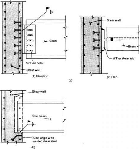 lp wiring diagram lp wiring diagram site