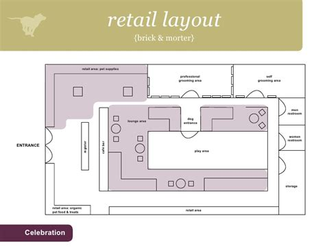 pet shop floor plan haute dog lounge note the quot final quot presentation is shared