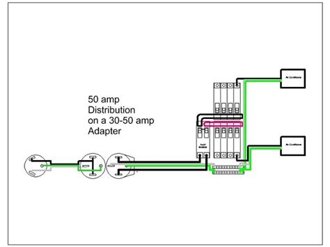 30 rv outlet wiring diagram 30 wiring diagram exles