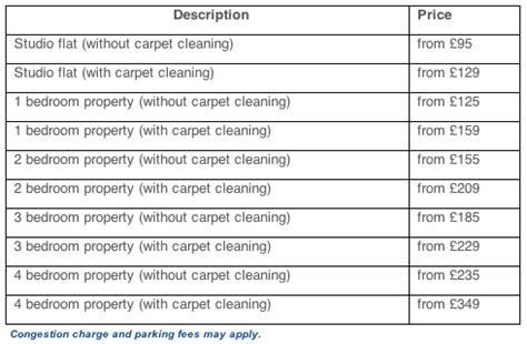 average cost to clean a 2 bedroom apartment end of tenancy cleaning prices archives cheap cleaning