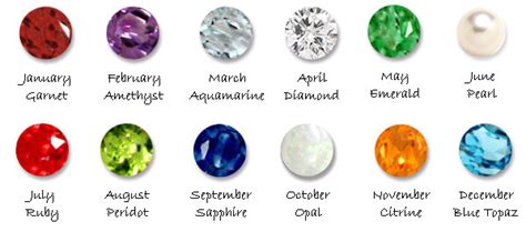 birthstone colors by month birthstone colors by month and meaning engagement rings