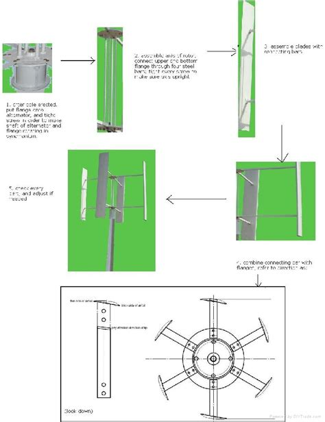 vertical small wind energy systems images
