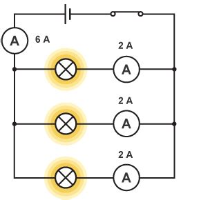 what type of meter is connected in parallel with a resistor in a circuit and why bitesize ks3 physics electric current and potential difference revision 5