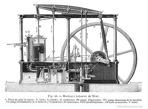 steam engine industrial revolution diagram industrial revolution steam engine diagram industrial