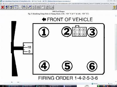engine firing diagram    flex fuel engine  wheel drive