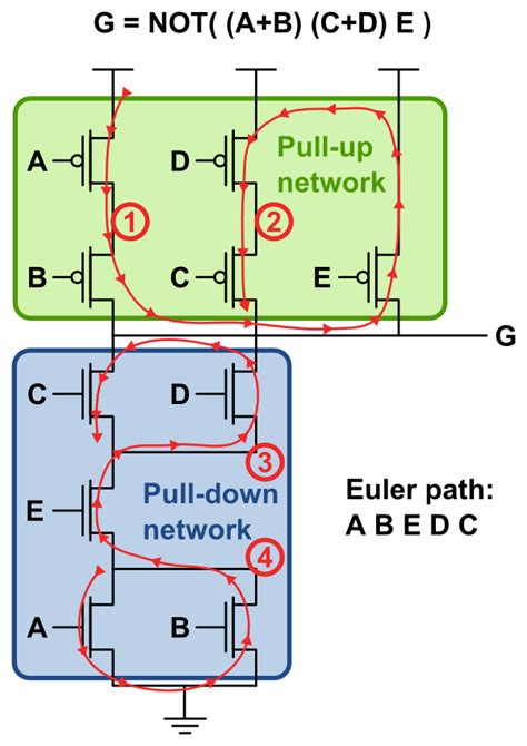 function of stick diagram in integrated circuit layout design function of stick diagram in integrated circuit layout design 28 images basic gate function