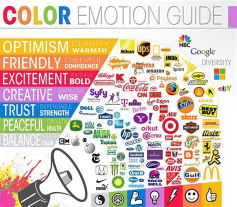 colors in marketing la psicologia colore nel marketing e branding
