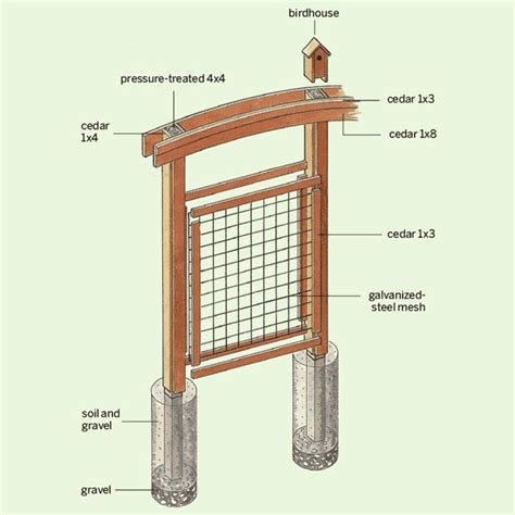 how to build a trellis hometalk how to build a wire trellis for vertical gardening