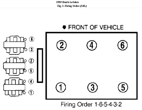buick lesabre spark wiring diagram wiring