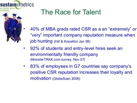 Best Companies For Entry Level Mba by Profitable Green Strategies For Small Enterprises