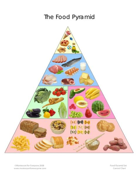 Beschriftung Pyramide by Food Pyramid