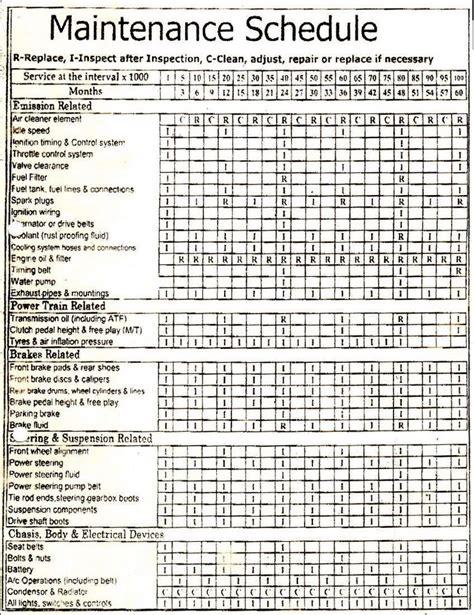 vehicle service schedule template auto maintenance spreadsheet laobingkaisuo