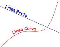 la linea curva que 1530033608 definici 243 n l 237 nea curva