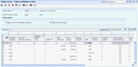 per diem policy template setting up the expense management system